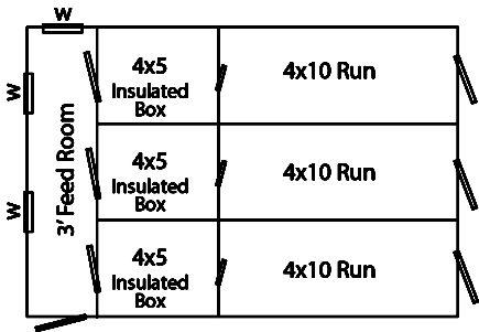 12x18 dog kennel floor plan