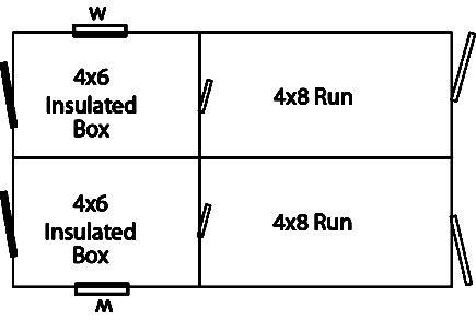 8x14 amish dog kennel floor plan double