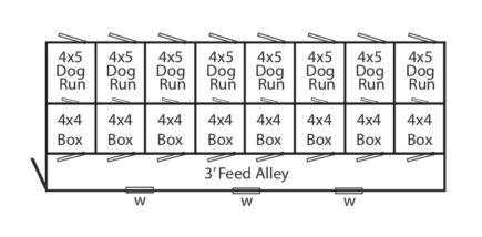 12x32 layout